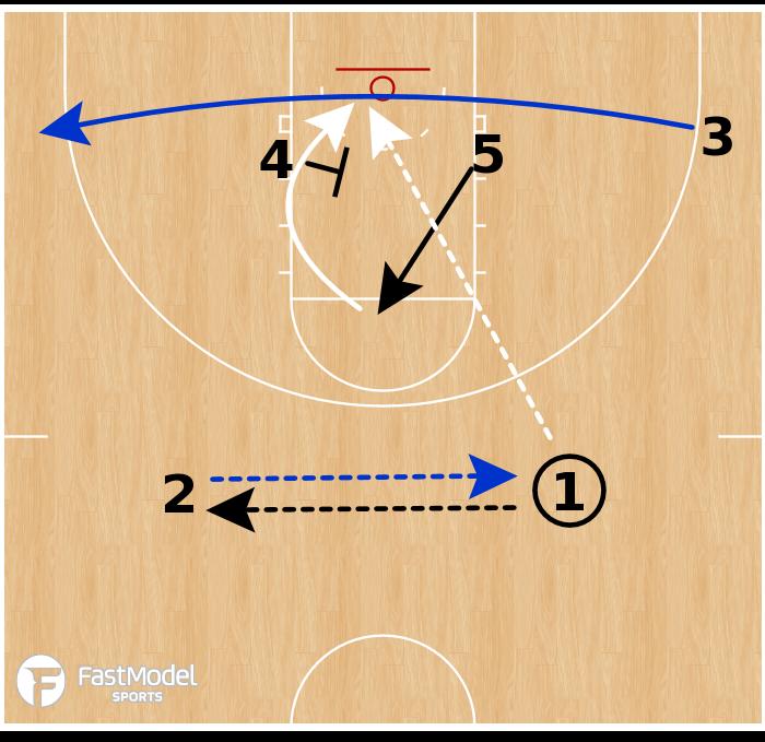 Basketball Play - Seton Hall Pirates - 2-3 Zone Lob