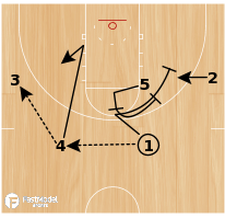 Basketball Play - Flare 2