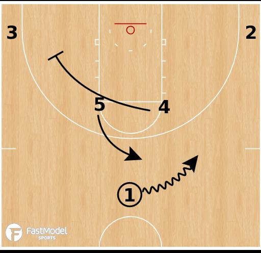 Basketball Play - Kentucky Wildcats - Horns Wide Opposite Mix