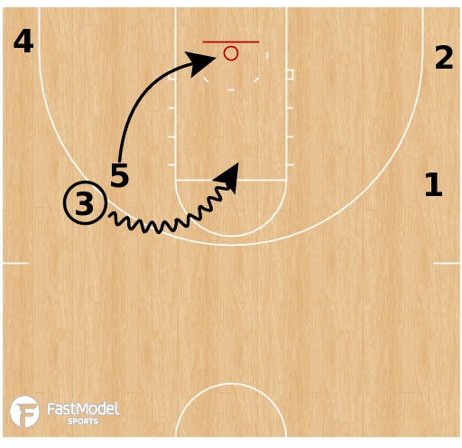 Basketball Play - Kentucky Wildcats - Horns Wide Opposite Mix