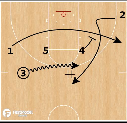 Basketball Play - Kansas Jayhawks - Horns Zipper Weave Duck