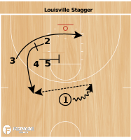 Basketball Play - Cardinals Double