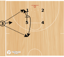 Basketball Play - Cutter