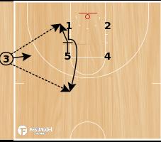 Basketball Play - Cutter