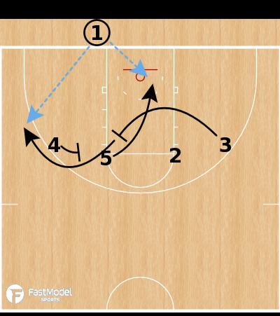 Basketball Play - Rhode Island Rams - 4 High Back Screen BLOB