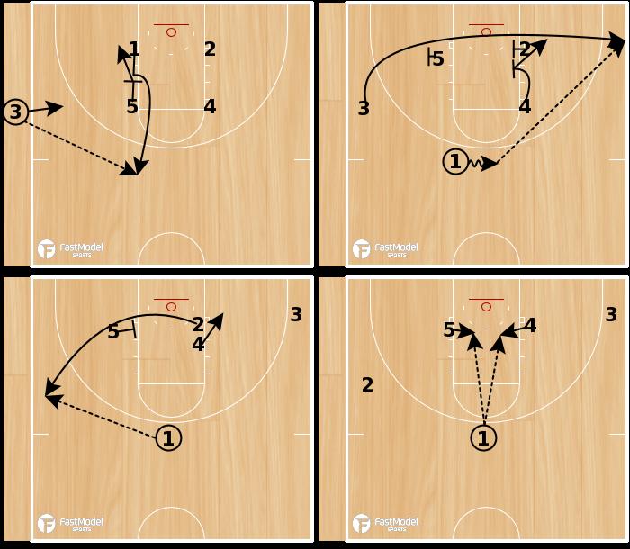 Basketball Play - Floppy