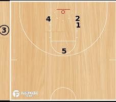 Basketball Play - Georgia Low