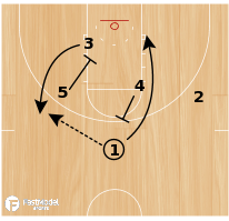 "Basketball Play - Hook- ""Hand Chop"""