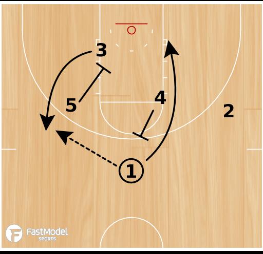 "Basketball Play - Hook- ""Hand Chop"""