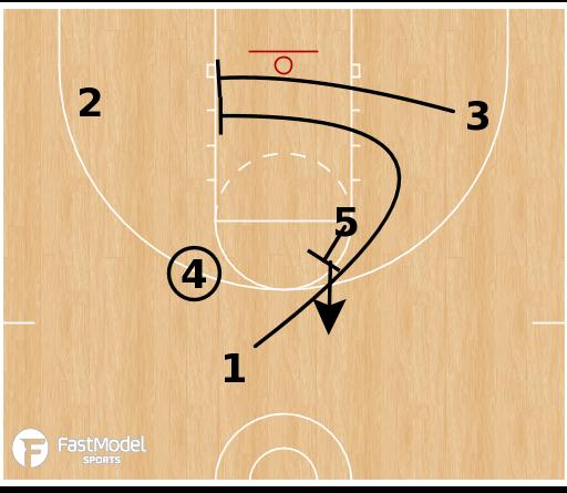 "Basketball Play - Iowa State Cyclones - Double Rip ""Again"""