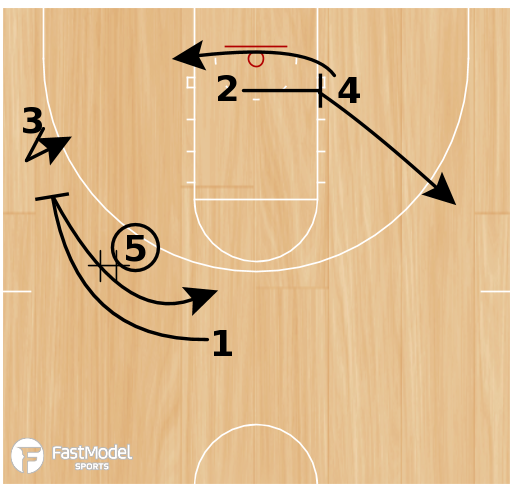 Basketball Play - Bulls Go-Back SLOB