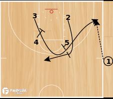 Basketball Play - Box Side Elevator SLOB
