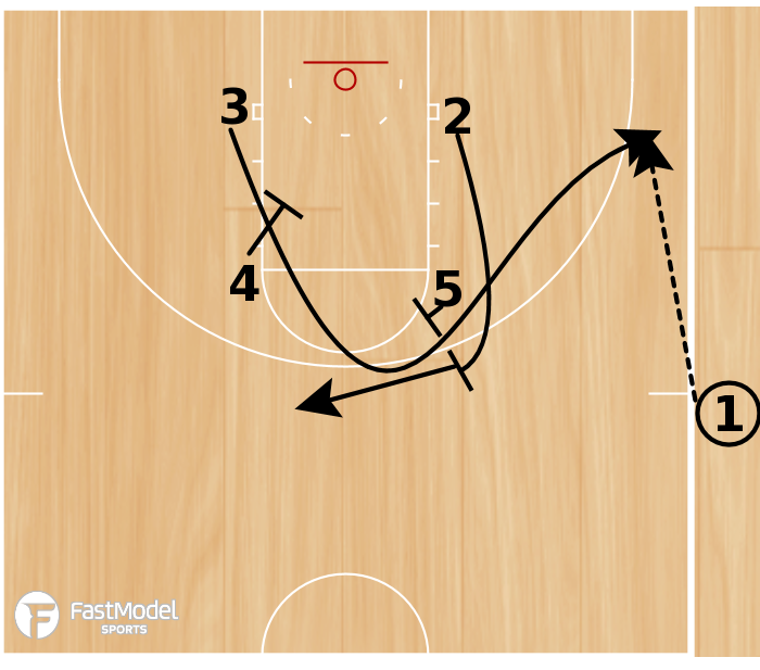Basketball Play - Box Side Elevator SLOB