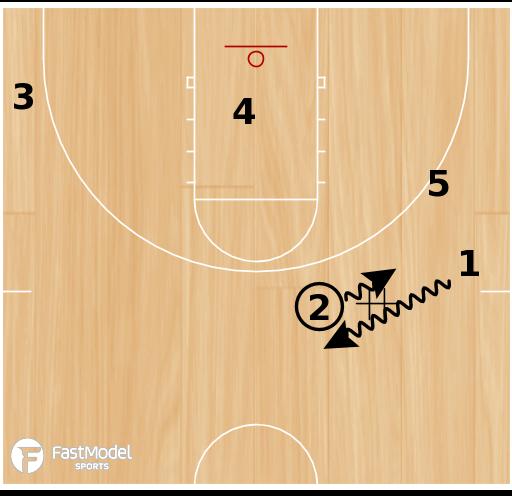 Basketball Play - Box Flare Drop (SLOB)