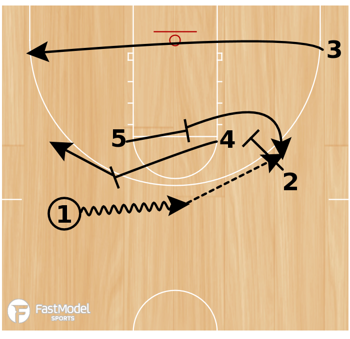 Basketball Play - Big Pin StS