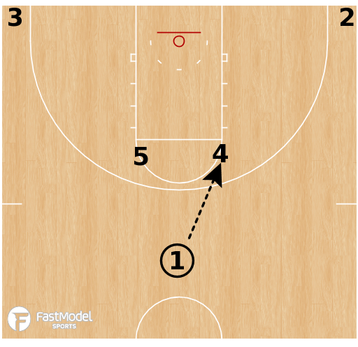 Basketball Play - Kentucky Wildcats - Horns Stagger Curl Throwback
