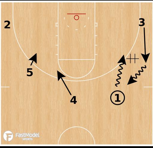 Basketball Play - William & Mary Tribe - Vegas Double Slam