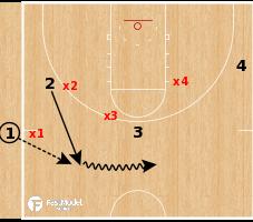 Basketball Play - Communication Drill: 50 Passes