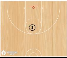 Basketball Play - 10 Dribbles