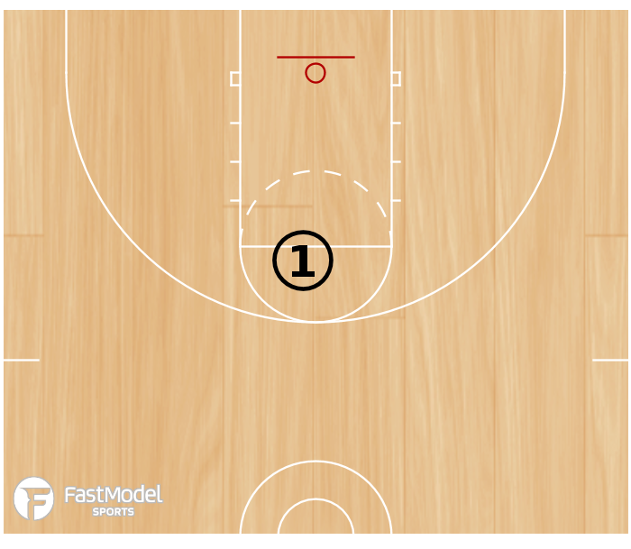 Basketball Play - 10 Dribbles