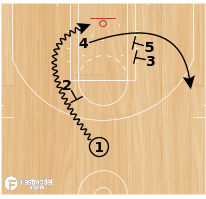 Basketball Play - Play of the Day 06-08-2011: Elbow Rub