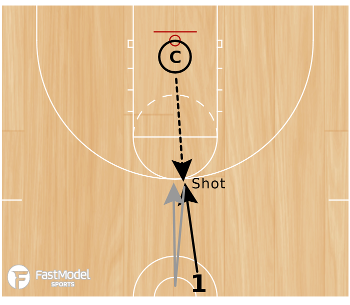 Basketball Play - 10 in 1 Shooting Drill