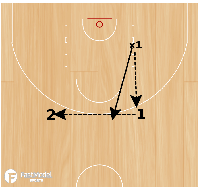 Basketball Play - Off the Ball 1 on 1 Drill