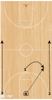 Basketball Play - Four-Man Break