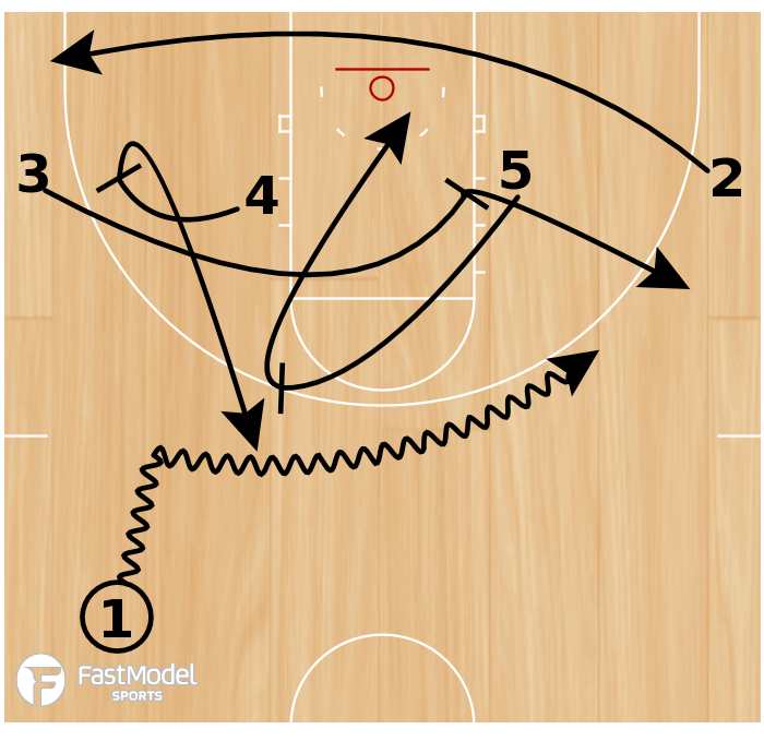 Basketball Play - Play of the Day 06-10-2011: 1 Hook Out