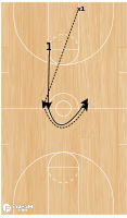Basketball Play - Dematha Chase Conditioning Drill