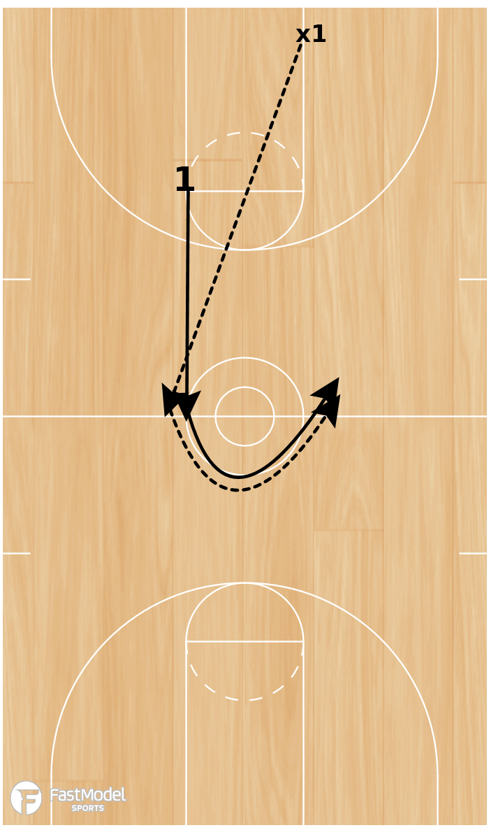 Basketball Play - Dematha Chase Conditioning Drill