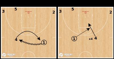 Basketball Play - Auburn Tigers - Wave 4