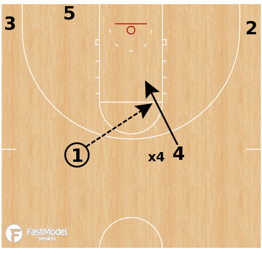 Basketball Play - Auburn Tigers - Wave 4