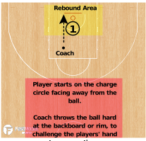 Basketball Play - Quick Hands and Extension Catches