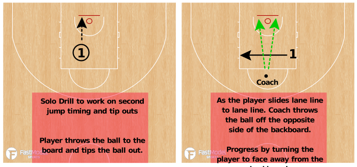 Basketball Play - Tip Out / Out Of Area Rebounds