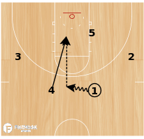 Basketball Play - Dive Series