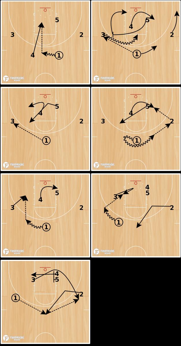 Basketball Play - Dive Series