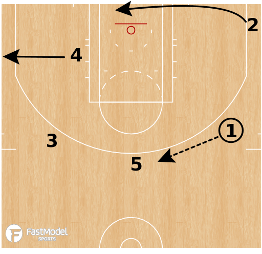 Basketball Play - Denver Nuggets - Motion Off-Ball PNR
