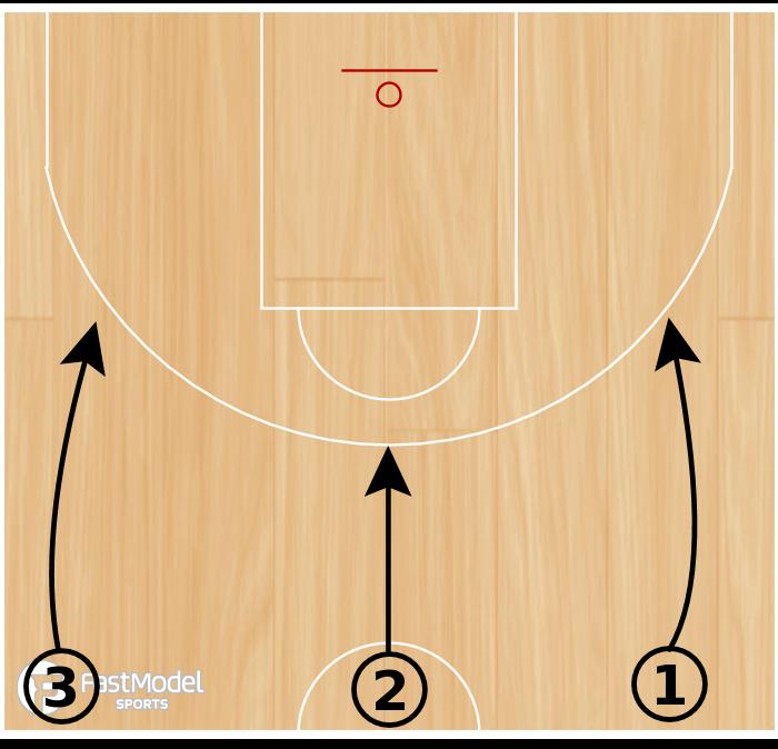 Basketball Play - Hit Ahead Shooting Series