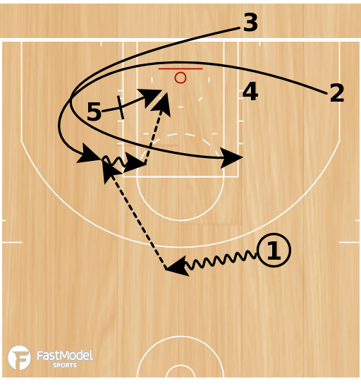 Basketball Play - Play of the Day 06-13-2011: 1 Up