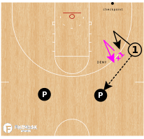 Basketball Play - Three Second Deny