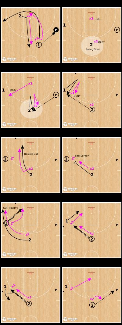 Basketball Play - 2v2 Swing Deny