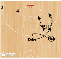 Basketball Play - Elbow Quick