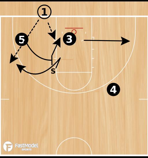 Basketball Play - 51