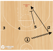 Basketball Play - Zipper 2014