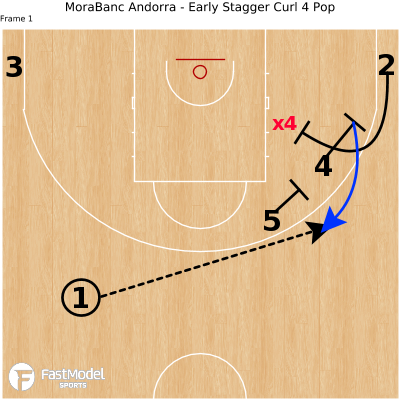 Basketball Play - MoraBanc Andorra - Early Stagger Curl 4 Pop
