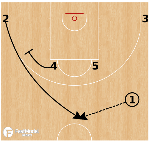 Basketball Play - MoraBanc Andorra - Iverson Series Entries