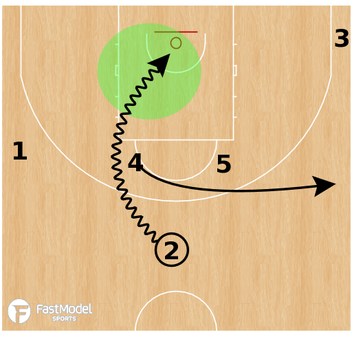 Basketball Play - MoraBanc Andorra - Iverson Gap Iso