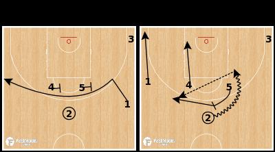 Basketball Play - MoraBanc Andorra - Iverson PNP
