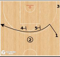 Basketball Play - MoraBanc Andorra - Iverson PNR
